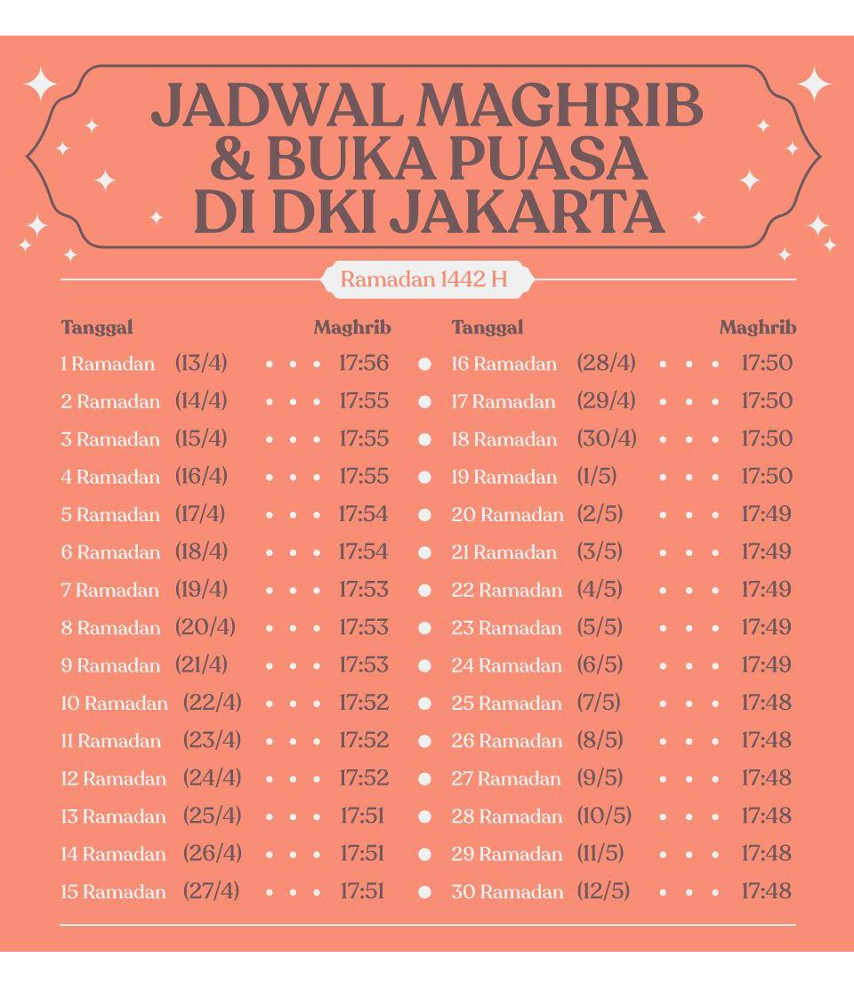 Jadwal dan Waktu Puasa Ramadhan - Jadwal Puasa Ramadhan Hari Ini